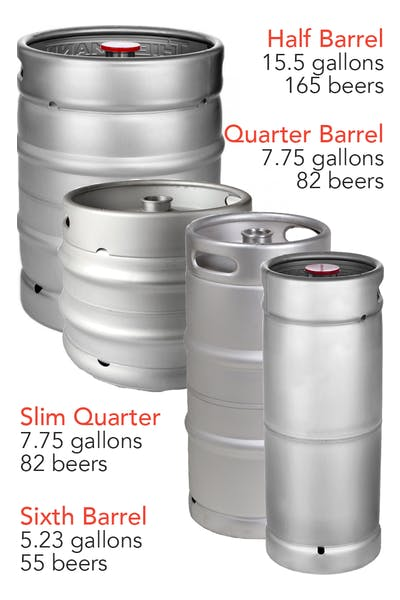 Corporate Office Kegs - Chicago
